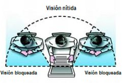 filtro de privacidad de 3M